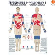 Poster Physiotherapie II, 50 x 70cm, Thermo- & Kryotherapie, mit feiner Metalleiste oben und unten