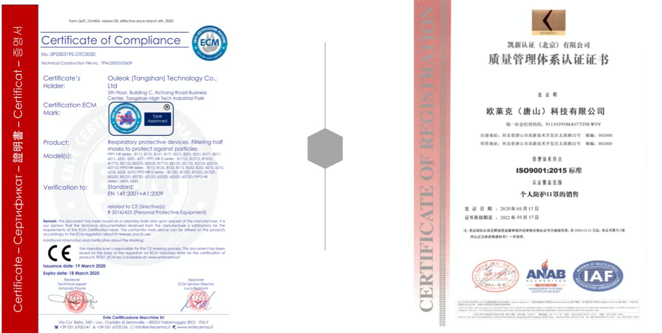 Certificate of compliance FFP2 KN95